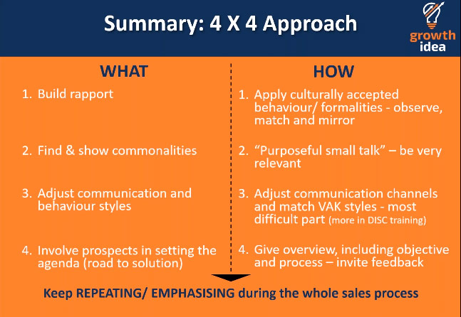 how to build rapport in sales